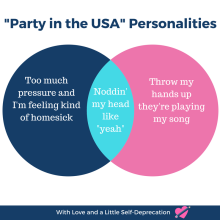 Party in the USA Personalities